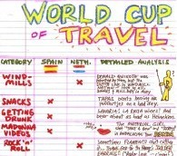 World Cup of Travel: Spain vs. The Netherlands